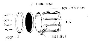 Basic Bass Drum Assembly